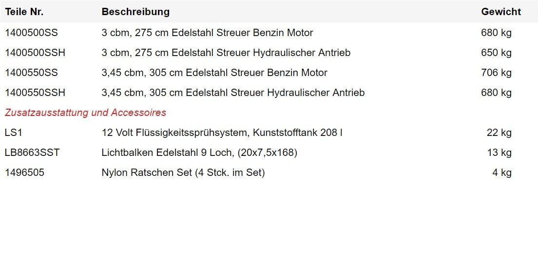 Buyers Streuer mit Benzin oder Hydraulischem Antrieb SSH 1104x379-min