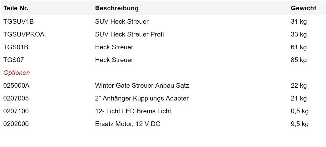 Spezifikation - Buyers Heckenbaustreuer TGS min
