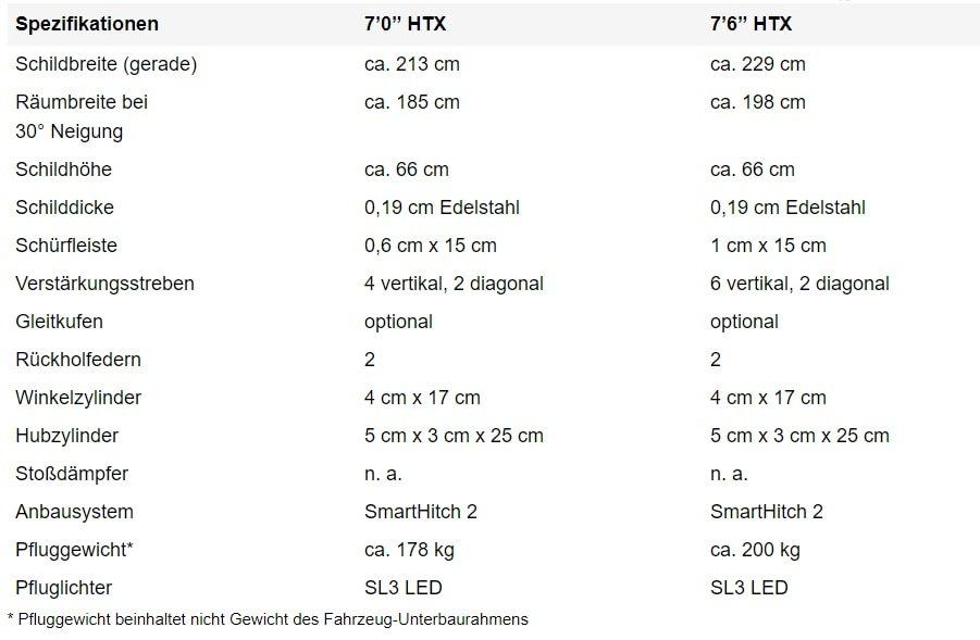 Spezifikationen gerades Schneepflug Schild HTX-Serie Edelstahl 901x589-min