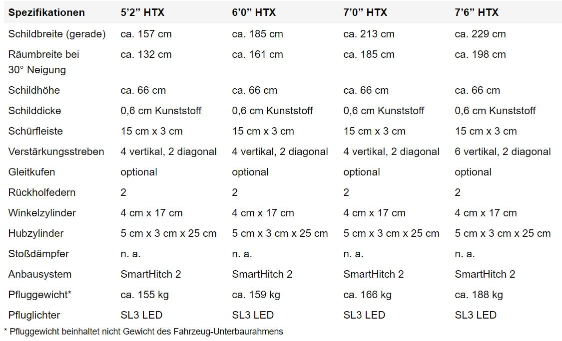Spezifikationen gerades Schneepflug Schild HTX-Serie Kunststoff 1125x684-min